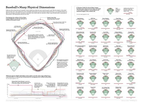 MapCarte222_baseball
